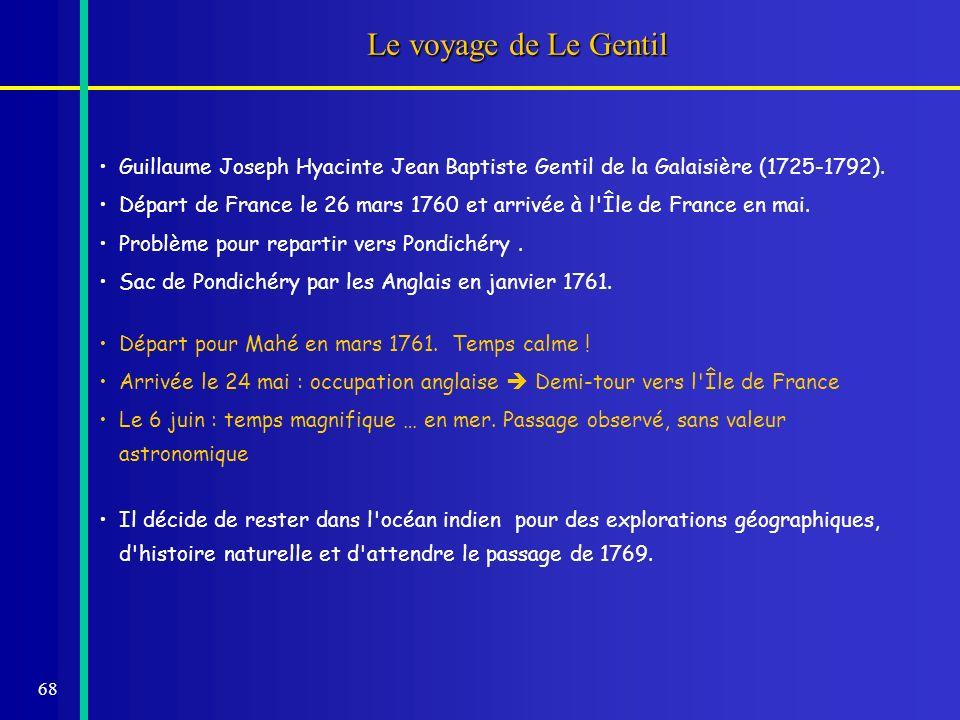 Le voyage de Le GentilGuillaume Joseph Hyacinte Jean Baptiste Gentil de la Galaisière (1725-1792).