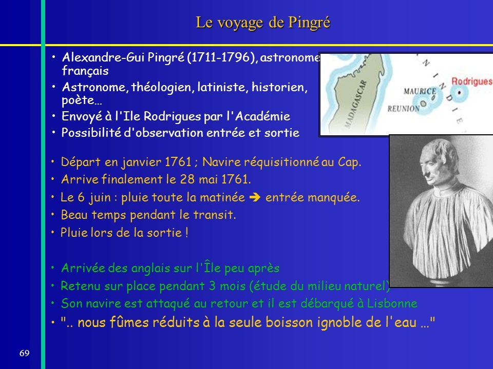 Le voyage de Pingré Alexandre-Gui Pingré (1711-1796), astronome français. Astronome, théologien, latiniste, historien, poète…