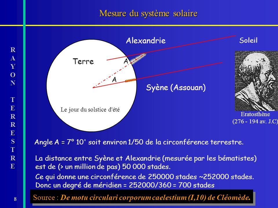 Mesure du système solaire