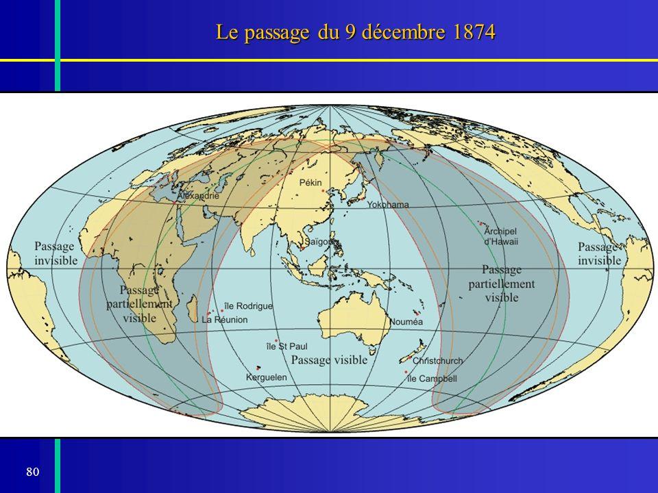 Le passage du 9 décembre 1874