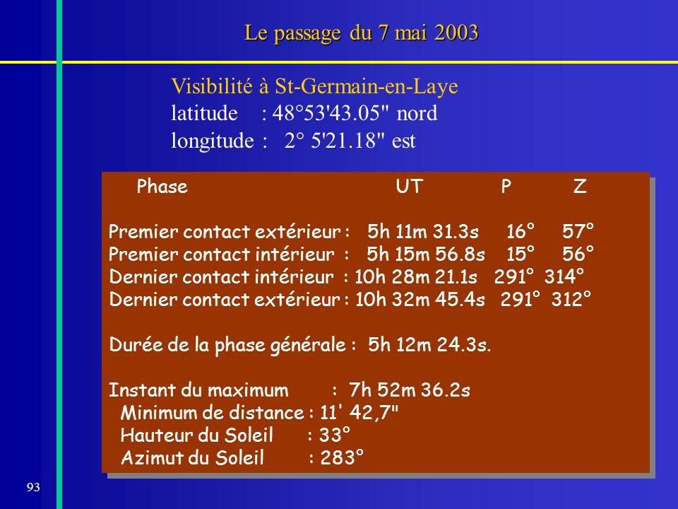 Visibilité à St-Germain-en-Laye latitude : 48°53 43.05 nord