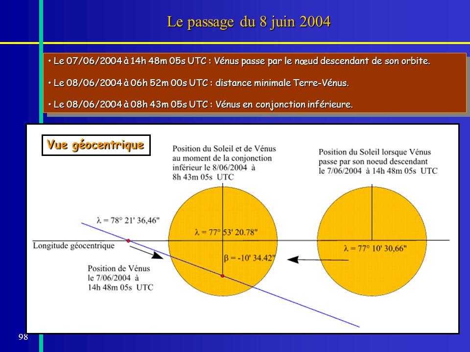 Le passage du 8 juin 2004 Vue géocentrique