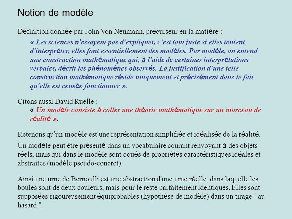 Notion de modèle Définition donnée par John Von Neumann, précurseur en la matière :