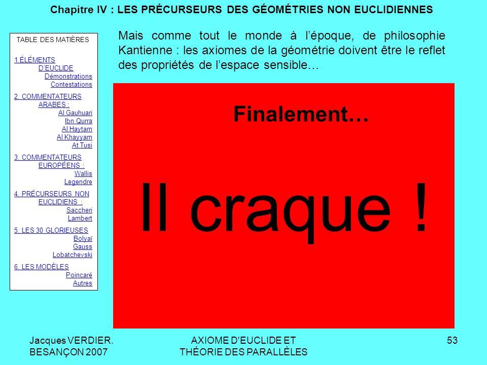 Chapitre IV : LES PRÉCURSEURS DES GÉOMÉTRIES NON EUCLIDIENNES