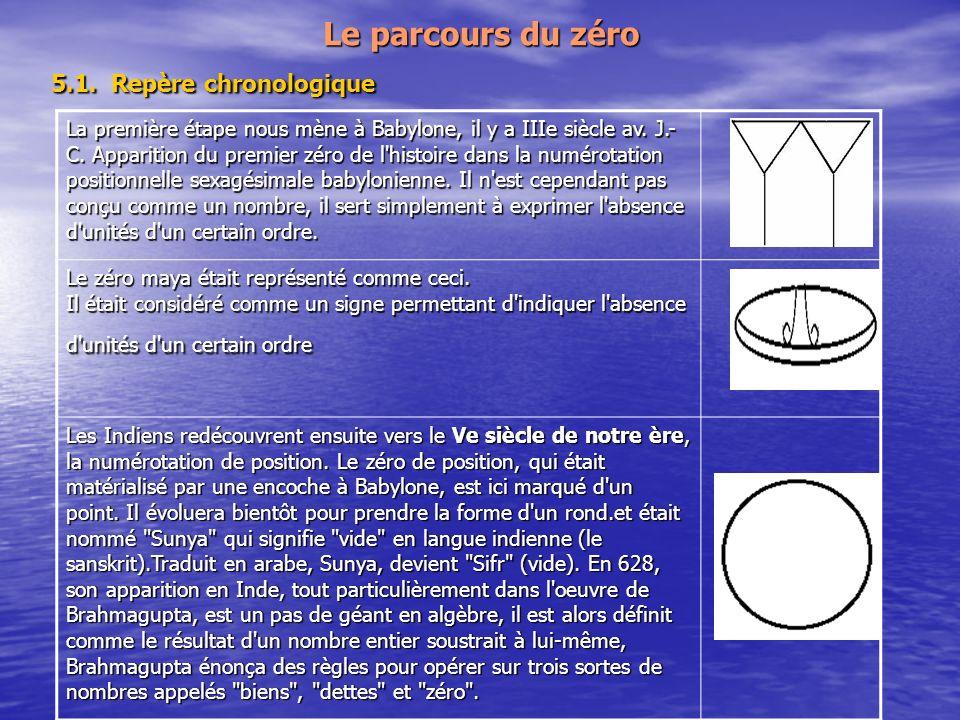 Le parcours du zéro 5.1. Repère chronologique