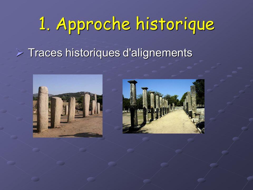 1. Approche historique Traces historiques d alignements