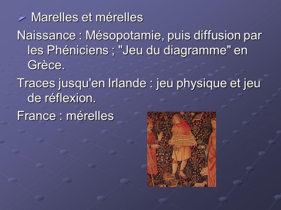 Marelles et mérelles Naissance : Mésopotamie, puis diffusion par les Phéniciens ; Jeu du diagramme en Grèce.