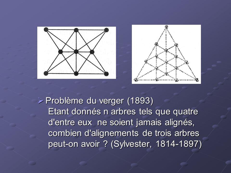 Problème du verger (1893) Etant donnés n arbres tels que quatre d entre eux ne soient jamais alignés, combien d alignements de trois arbres peut-on avoir .