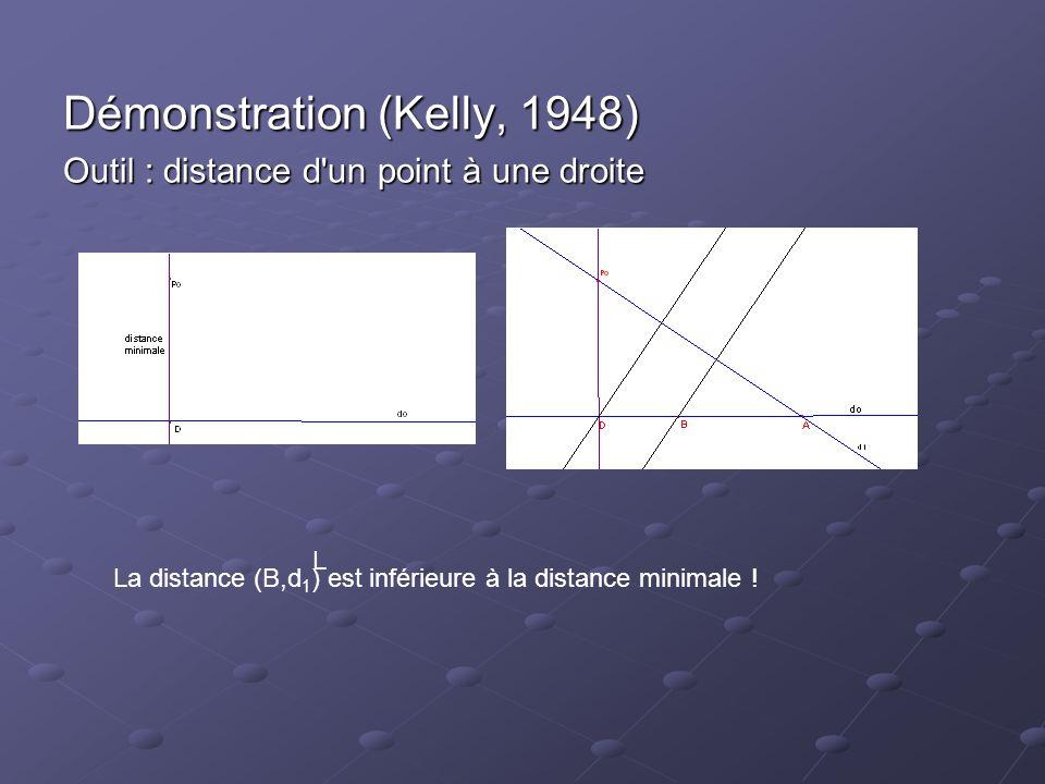 Démonstration (Kelly, 1948)