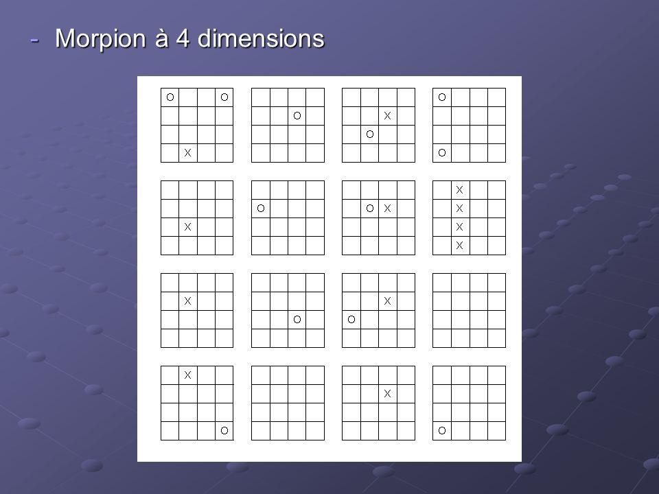 Morpion à 4 dimensions