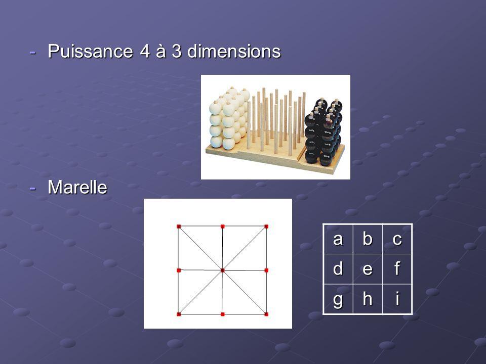 Puissance 4 à 3 dimensions