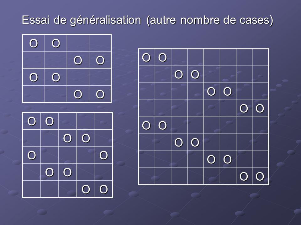 Essai de généralisation (autre nombre de cases)