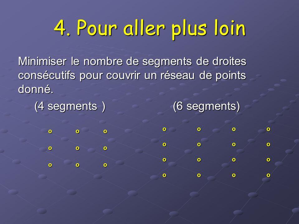 4. Pour aller plus loin Minimiser le nombre de segments de droites consécutifs pour couvrir un réseau de points donné.
