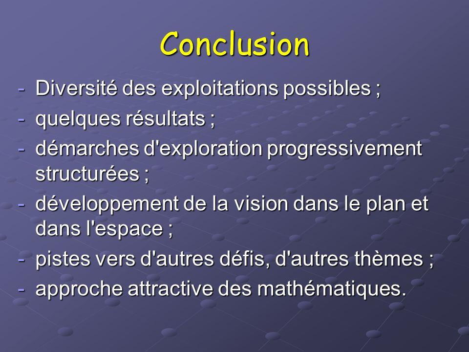 Conclusion Diversité des exploitations possibles ;