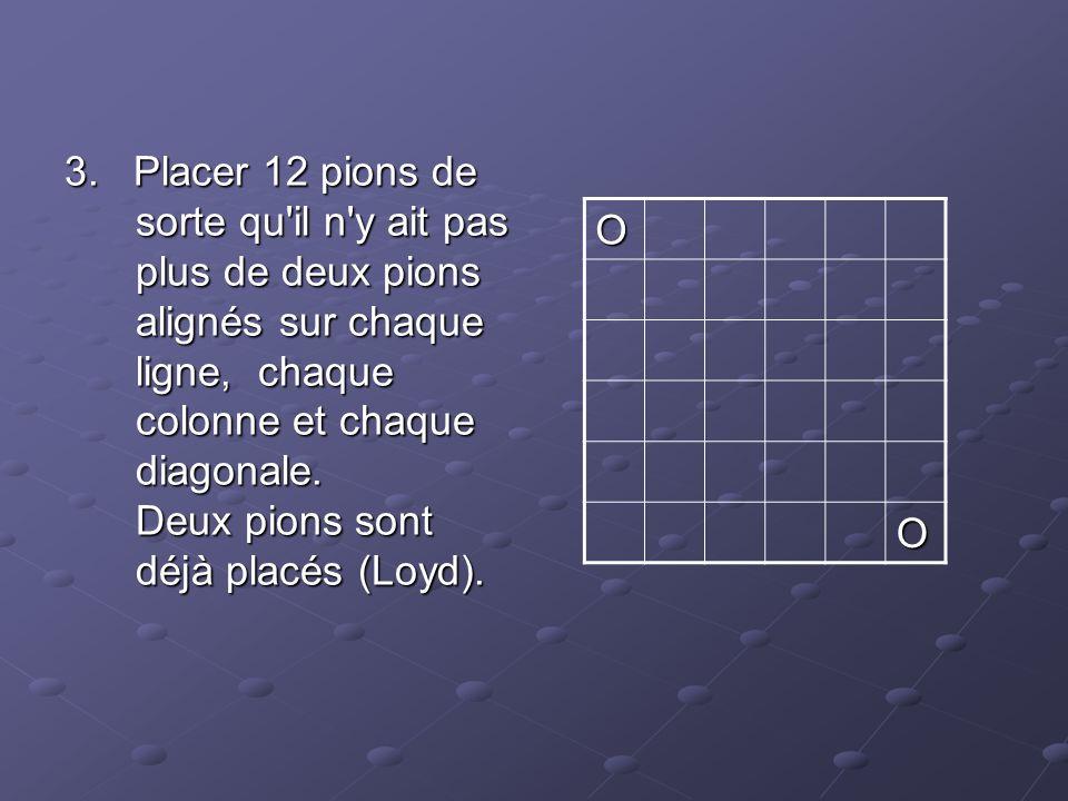 3. Placer 12 pions de sorte qu il n y ait pas plus de deux pions alignés sur chaque ligne, chaque colonne et chaque diagonale. Deux pions sont déjà placés (Loyd).