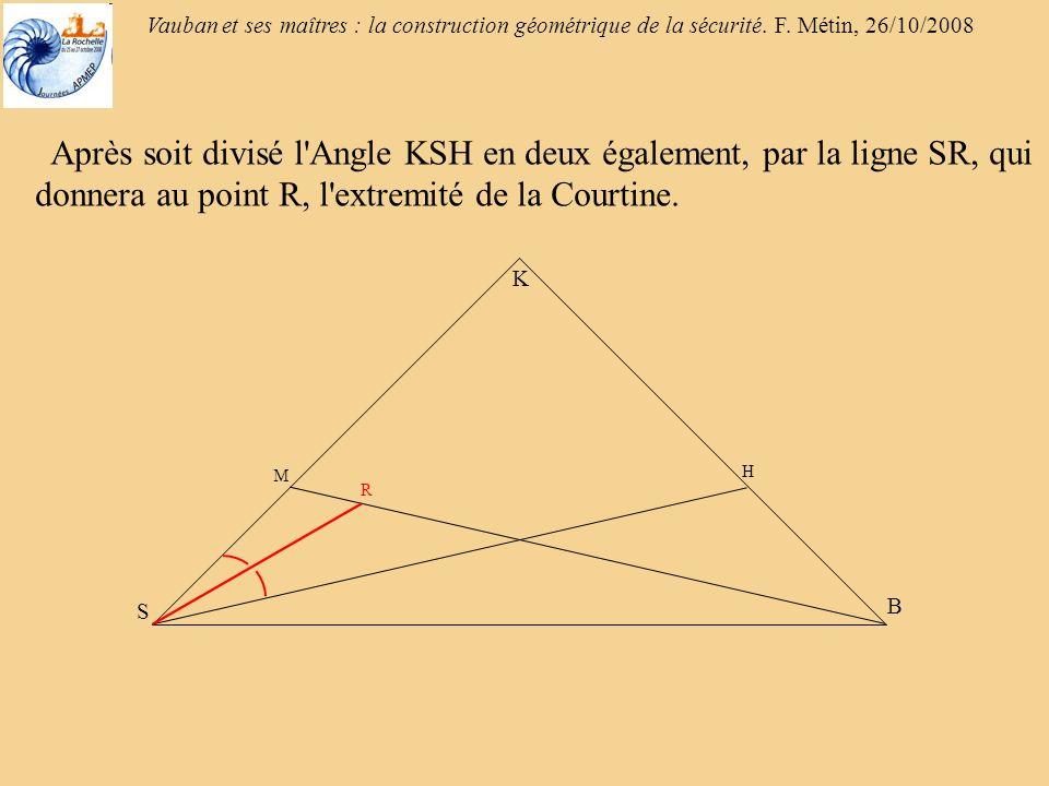 Après soit divisé l Angle KSH en deux également, par la ligne SR, qui donnera au point R, l extremité de la Courtine.