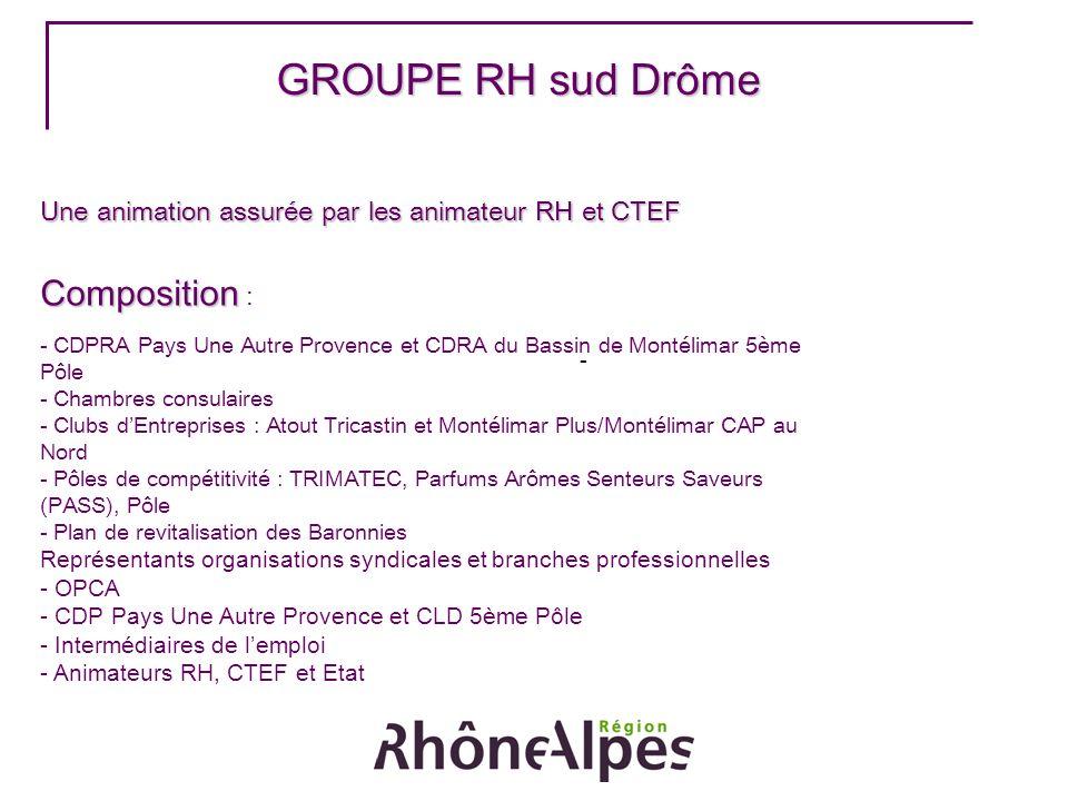 GROUPE RH sud Drôme Composition :
