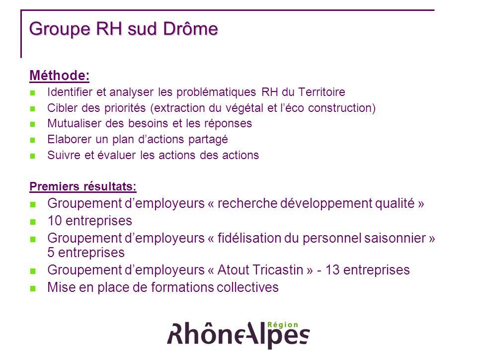 Groupe RH sud Drôme Méthode:
