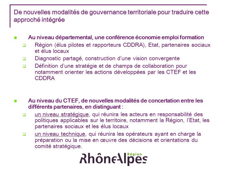 De nouvelles modalités de gouvernance territoriale pour traduire cette approché intégrée