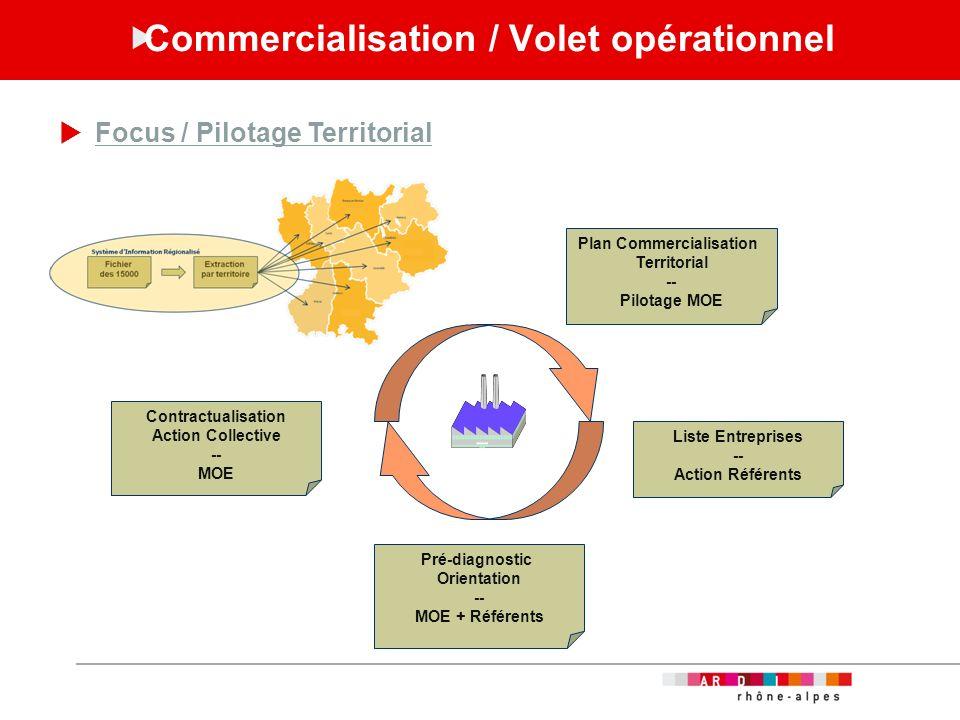 Commercialisation / Volet opérationnel