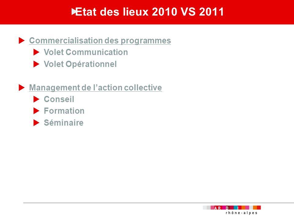 Etat des lieux 2010 VS 2011 Commercialisation des programmes