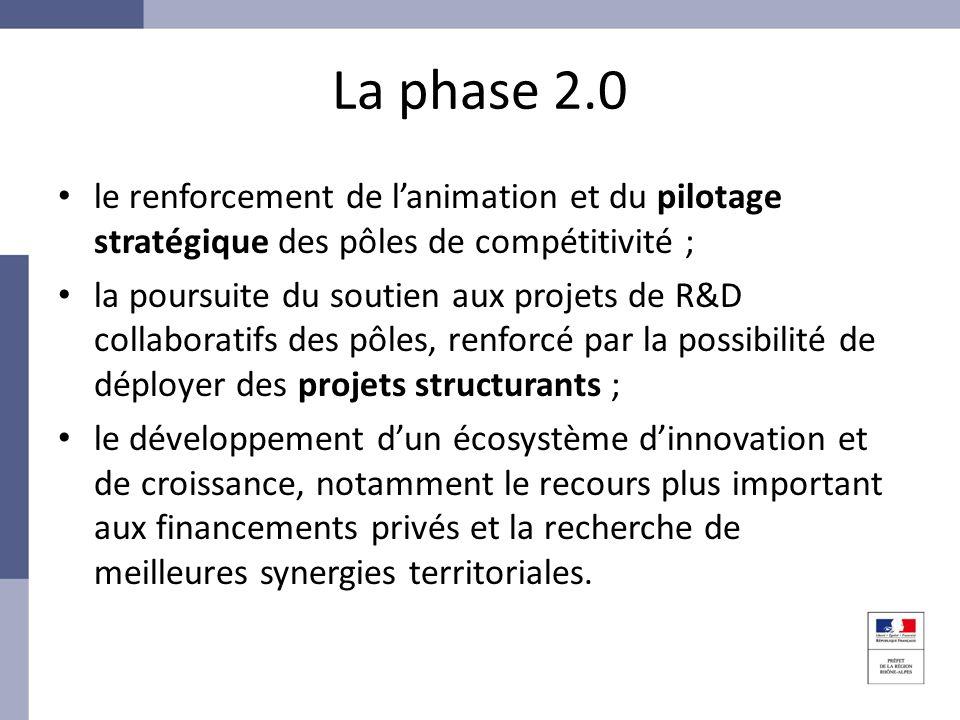 La phase 2.0 le renforcement de l'animation et du pilotage stratégique des pôles de compétitivité ;