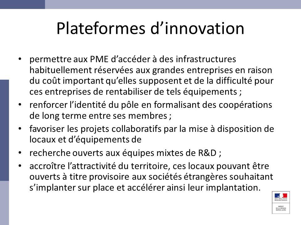 Plateformes d'innovation