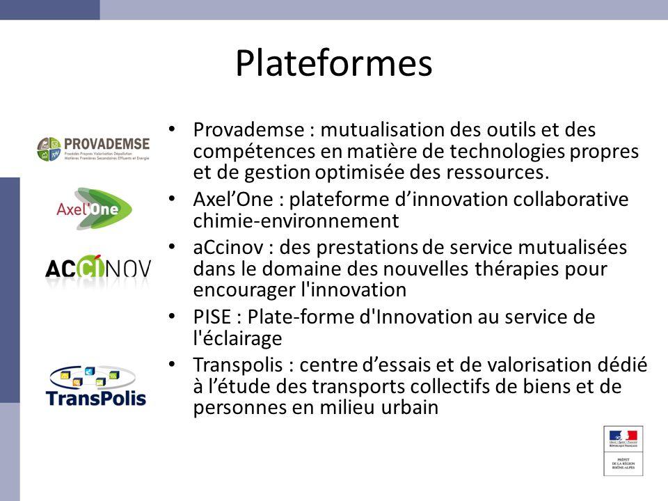 Plateformes Provademse : mutualisation des outils et des compétences en matière de technologies propres et de gestion optimisée des ressources.