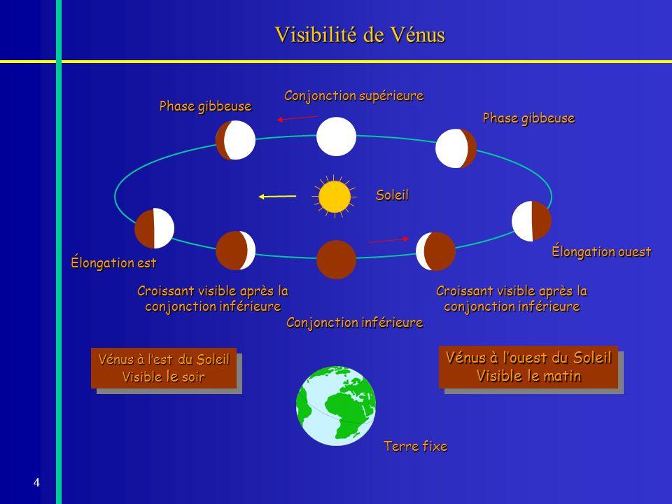 Visibilité de Vénus Vénus à l'ouest du Soleil Visible le matin