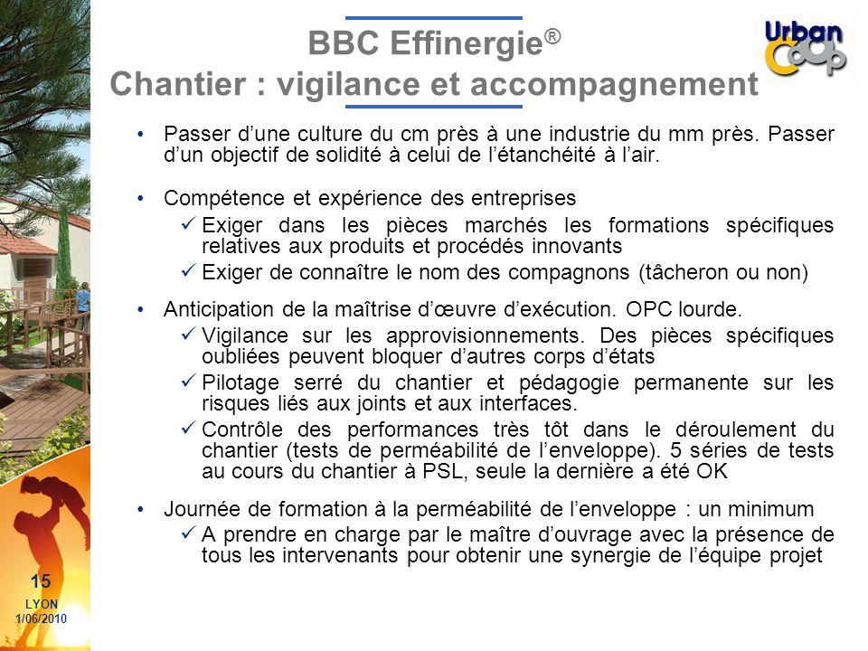 BBC Effinergie® Chantier : vigilance et accompagnement