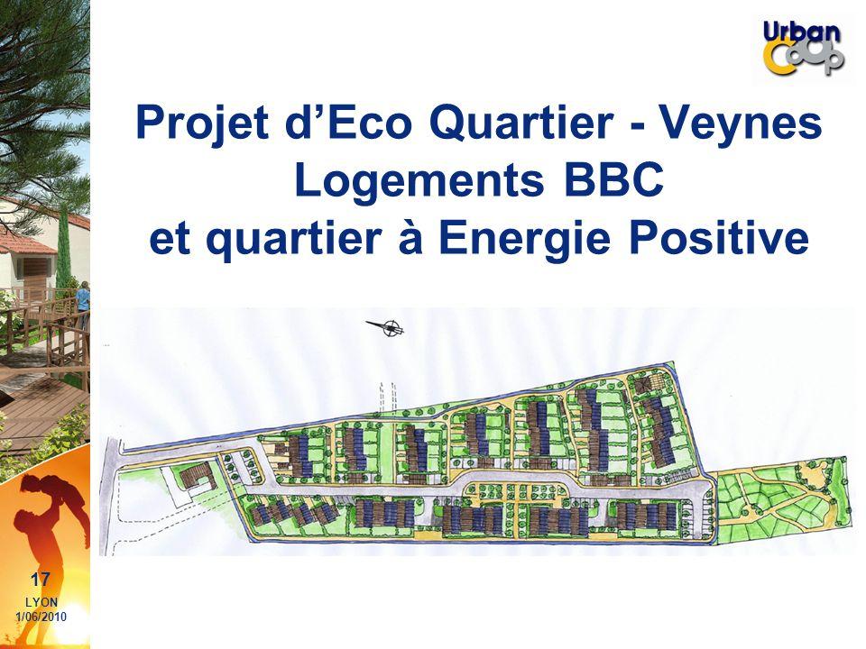 Projet d'Eco Quartier - Veynes Logements BBC et quartier à Energie Positive