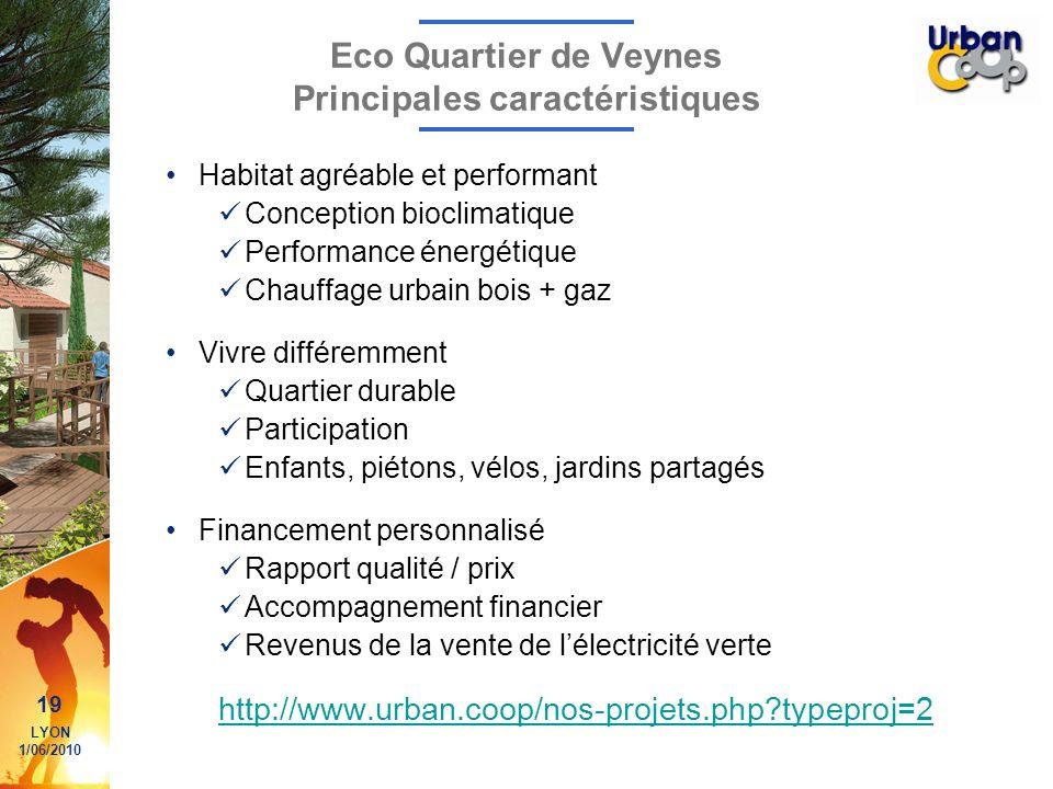 Eco Quartier de Veynes Principales caractéristiques