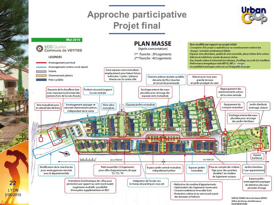 Approche participative Projet final