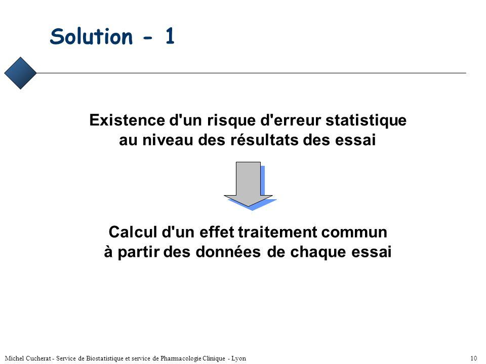 Solution - 1 Existence d un risque d erreur statistique au niveau des résultats des essai.
