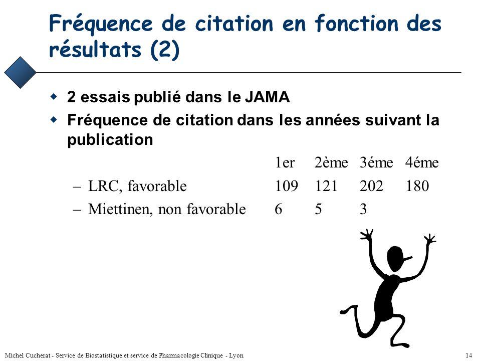 Fréquence de citation en fonction des résultats (2)