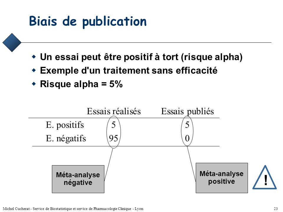 Biais de publicationUn essai peut être positif à tort (risque alpha) Exemple d un traitement sans efficacité.