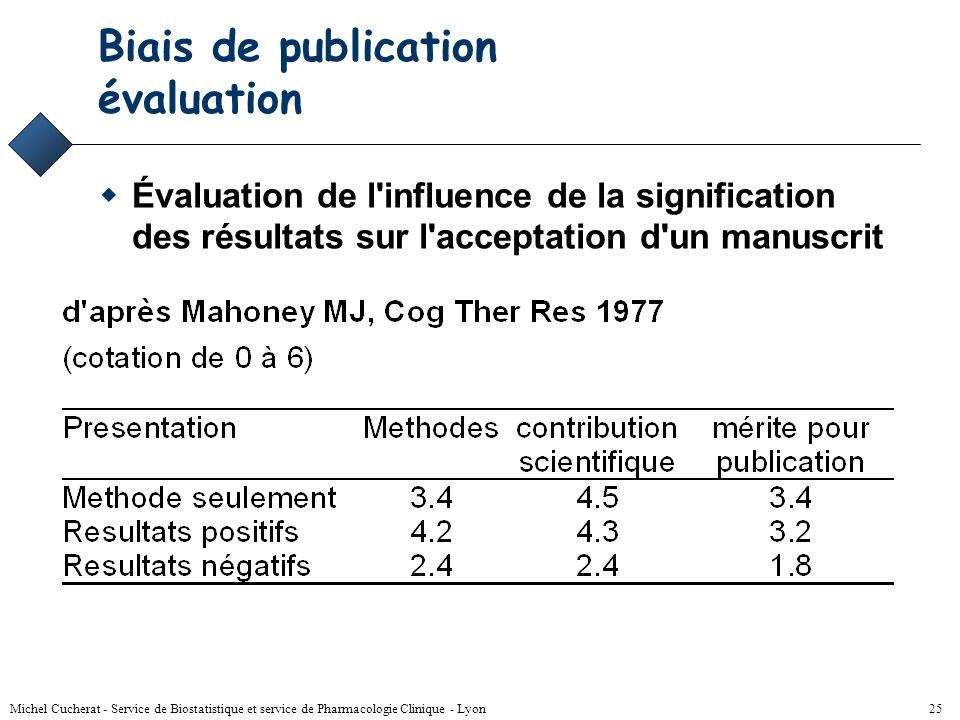 Biais de publication évaluation