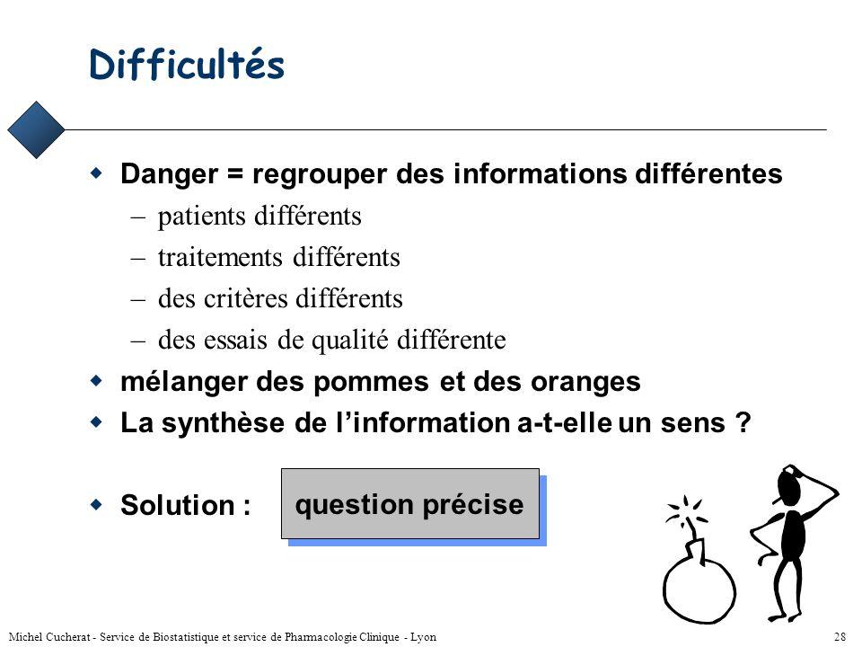 Difficultés Danger = regrouper des informations différentes