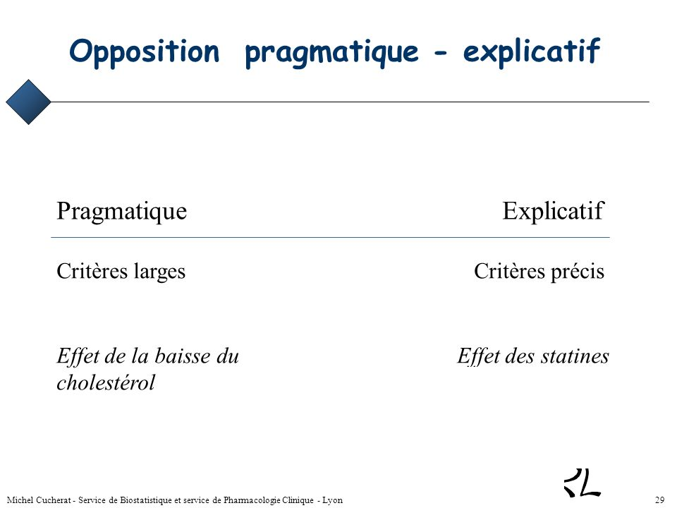 Opposition pragmatique - explicatif