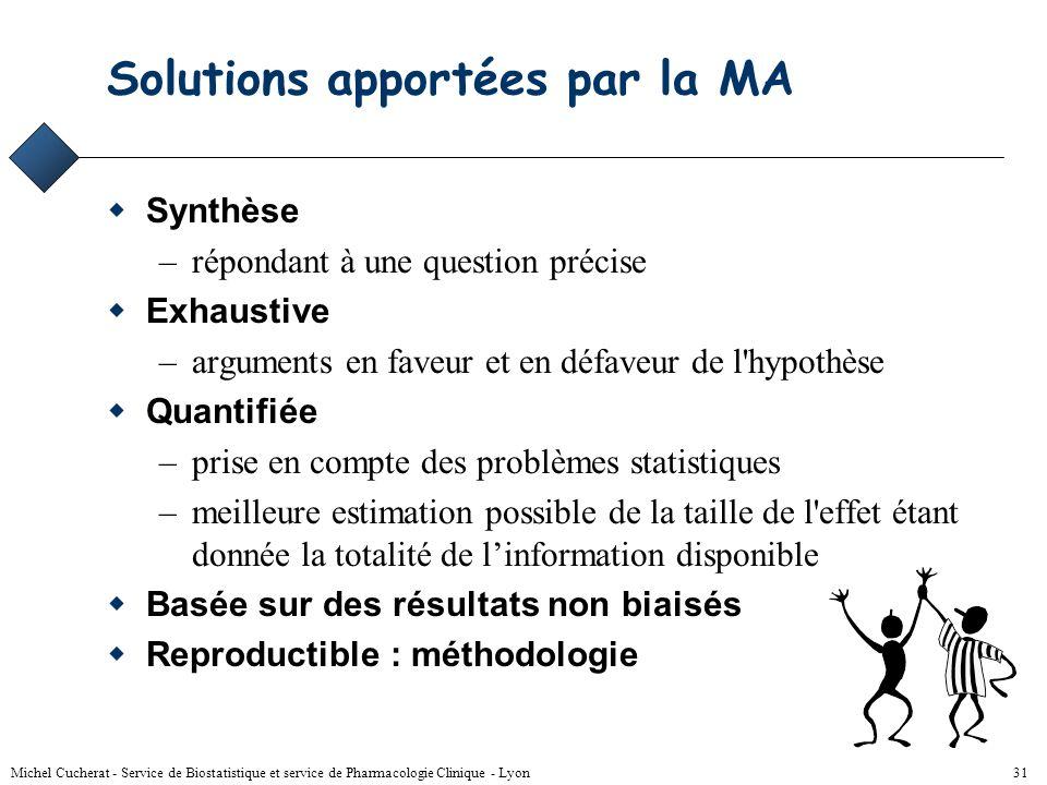 Solutions apportées par la MA