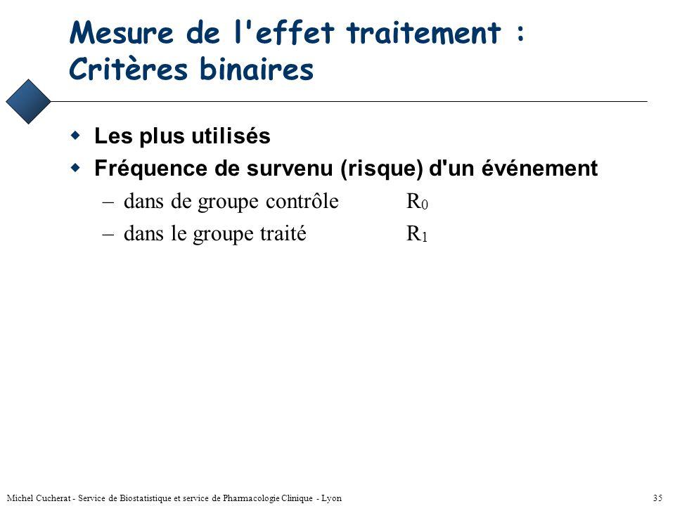 Mesure de l effet traitement : Critères binaires