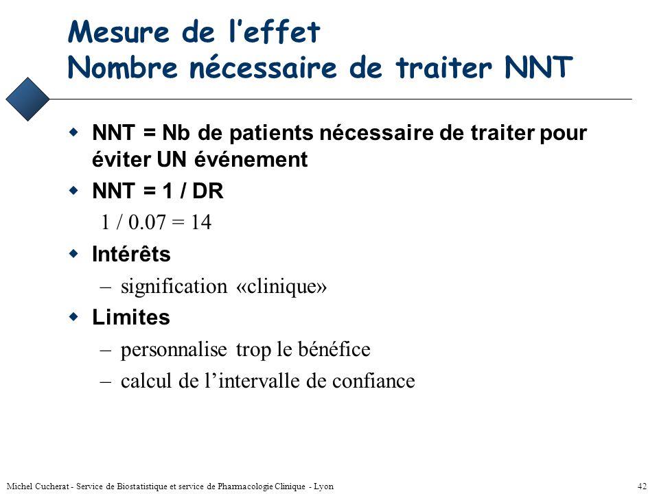 Mesure de l'effet Nombre nécessaire de traiter NNT