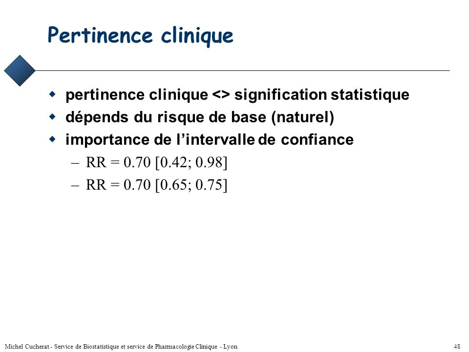 Pertinence cliniquepertinence clinique <> signification statistique. dépends du risque de base (naturel)