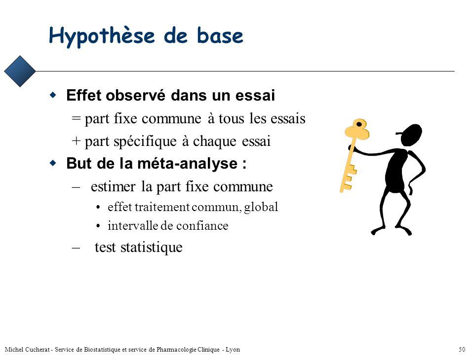 Hypothèse de base Effet observé dans un essai