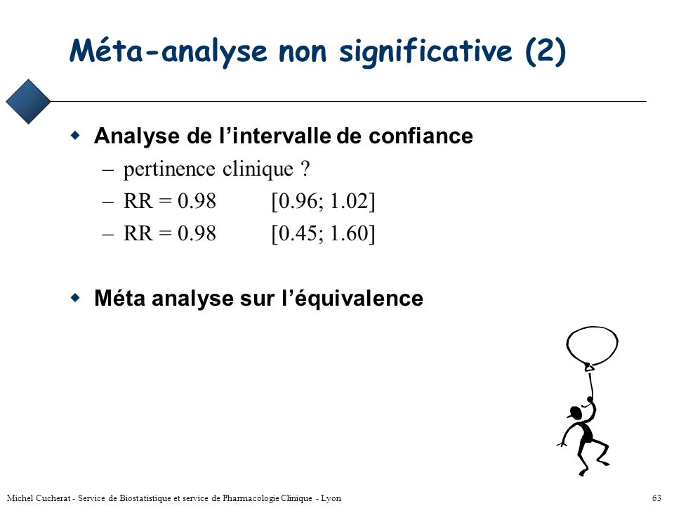 Méta-analyse non significative (2)