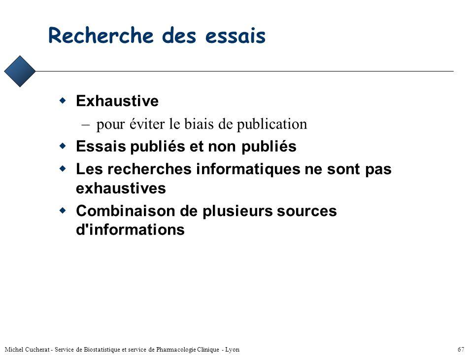 Recherche des essais Exhaustive pour éviter le biais de publication