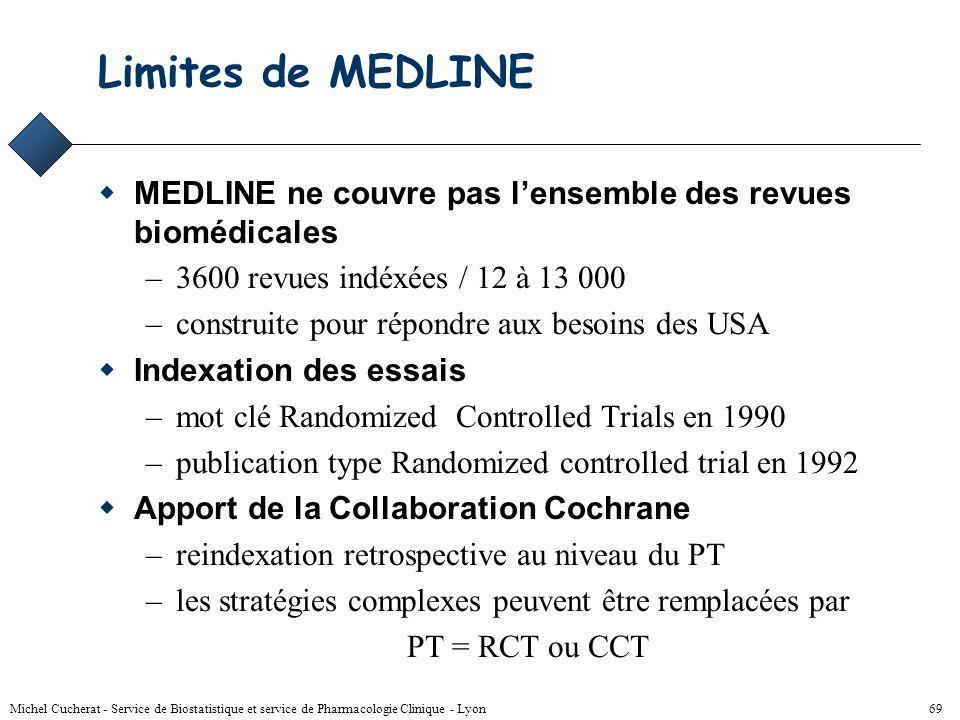Limites de MEDLINE MEDLINE ne couvre pas l'ensemble des revues biomédicales. 3600 revues indéxées / 12 à 13 000.