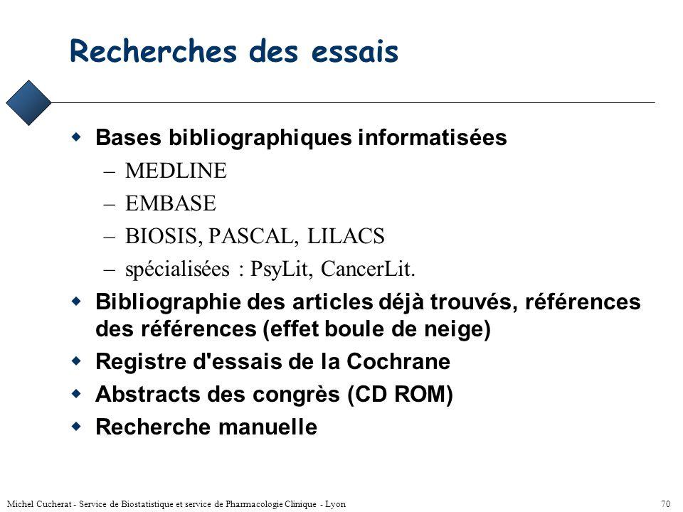 Recherches des essais Bases bibliographiques informatisées MEDLINE