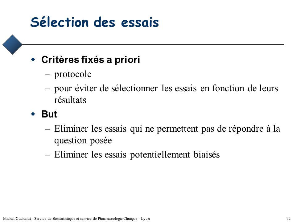 Sélection des essais Critères fixés a priori protocole