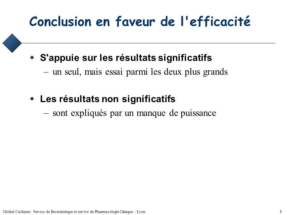 Conclusion en faveur de l efficacité